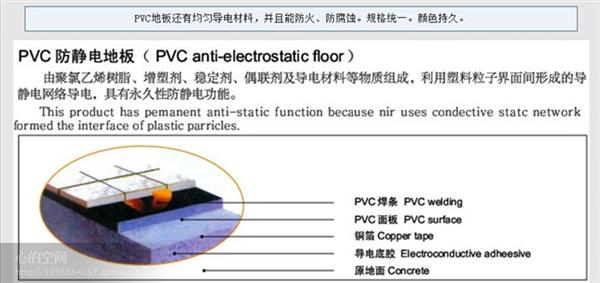 洁净室中防静电地板施工工艺要求