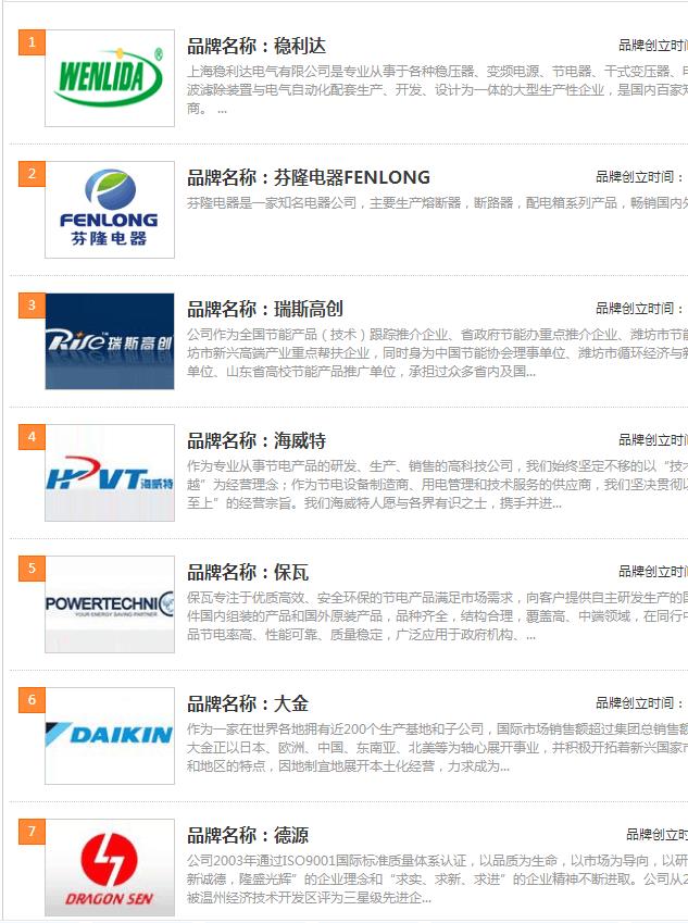 芬隆电器入选中国十大品牌称号