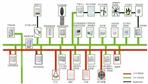 智能照明控制系统的发展现状与未...
