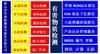 台山市不锈钢雷火app官网、不锈钢化验实验室