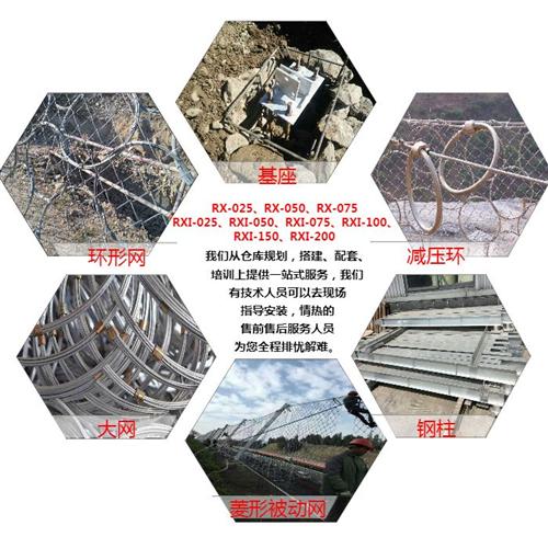 边坡防护网的分类和作用