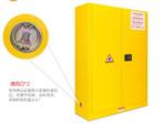 化学品防爆柜标准尺寸