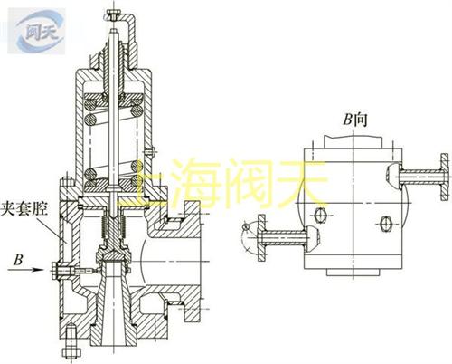 保温夹套安全阀的结构与特点