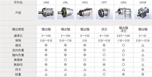 单级斜齿轮减速机的介绍及应用
