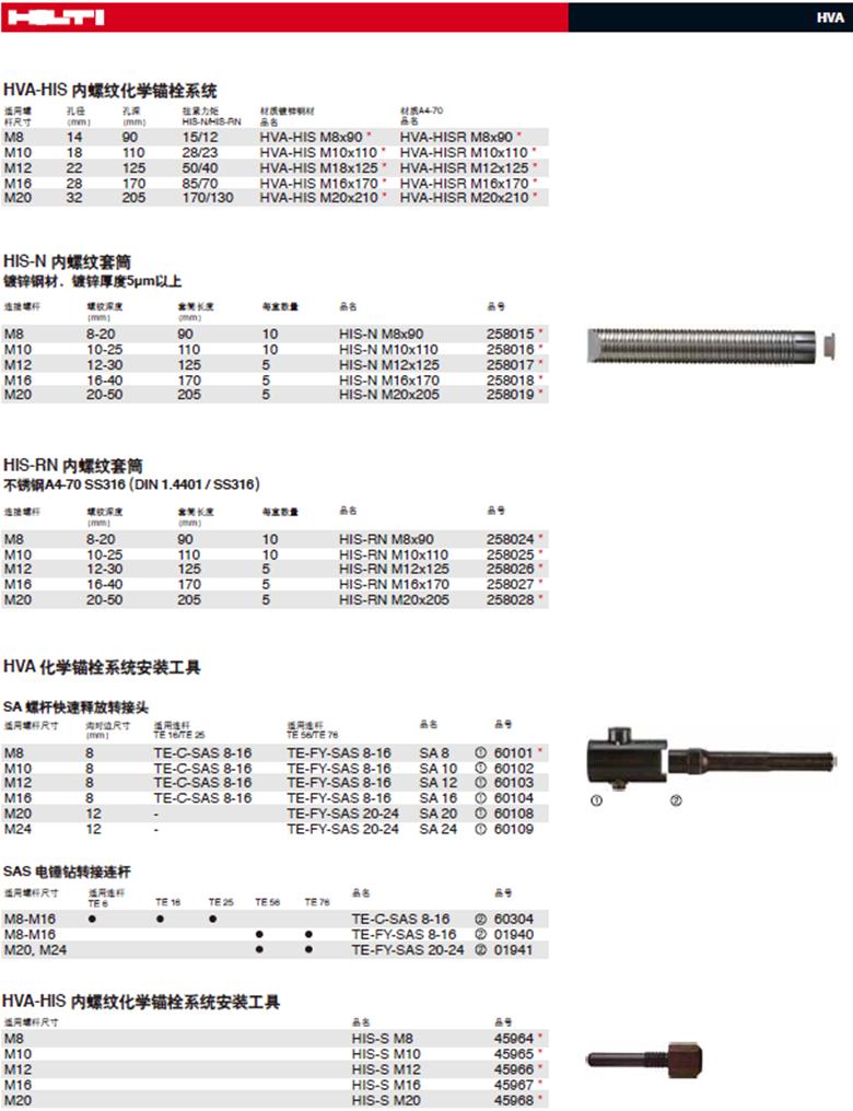 HVA产品描述