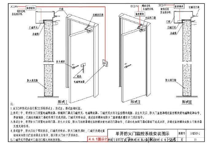电动闭门器图集