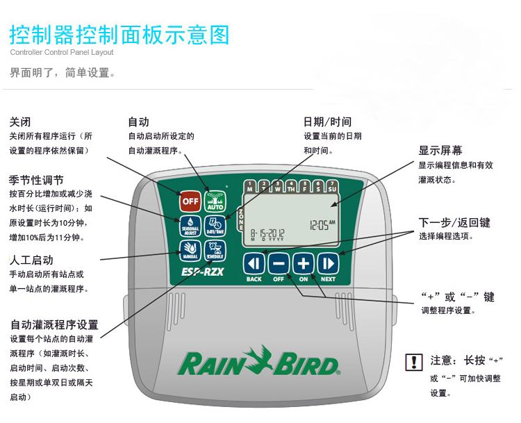 RZX系列控制器3