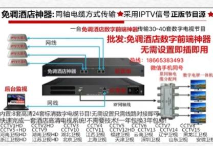 数字电视系统