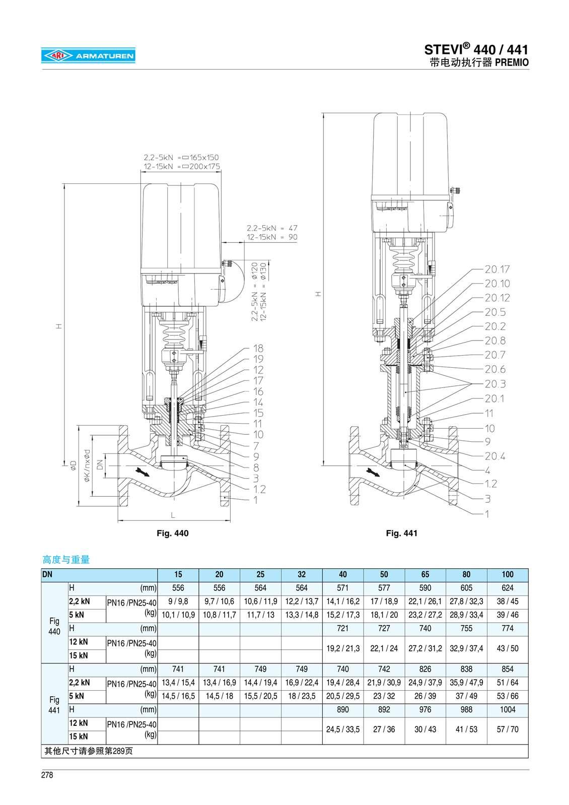 直通型调节阀 STEVI 2
