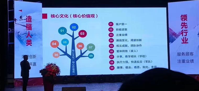 梵鑫科技年会