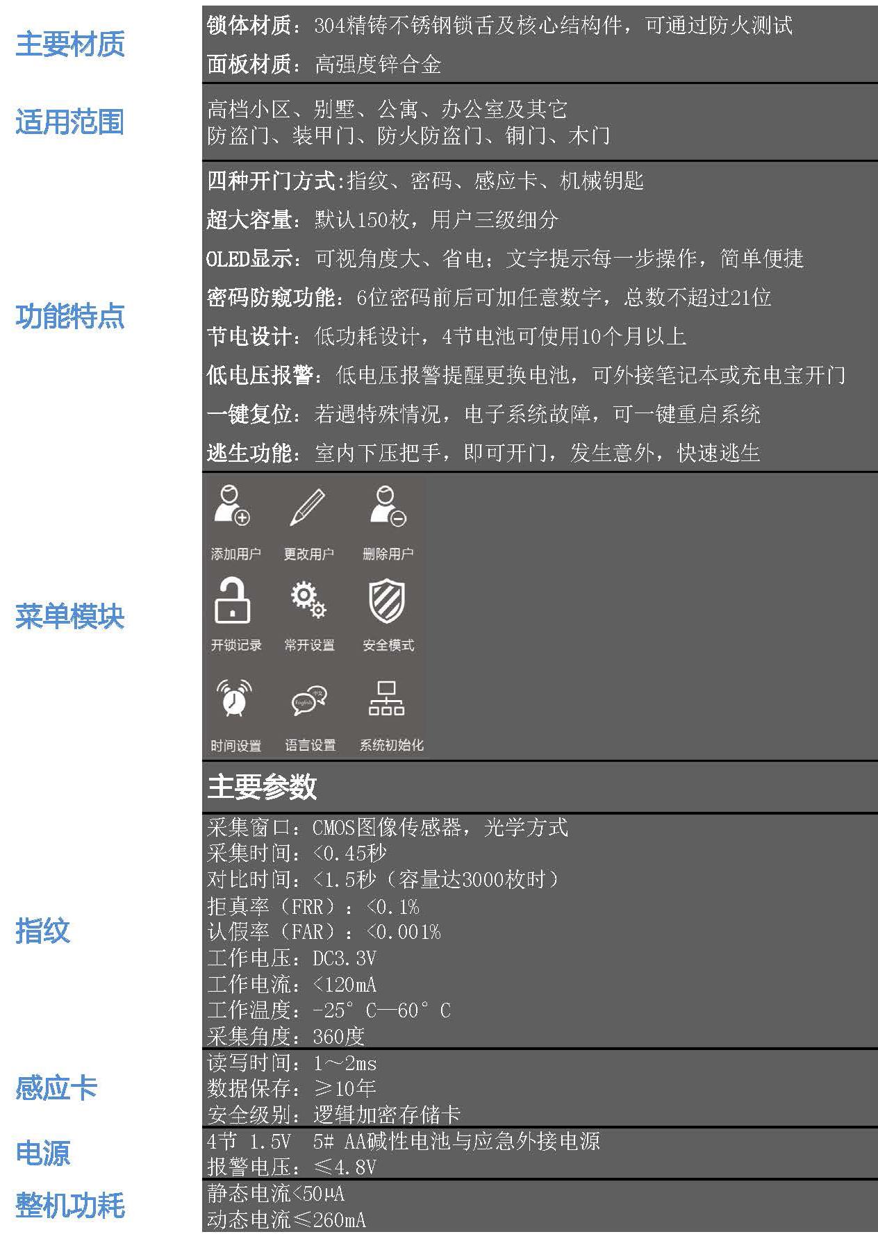 凯ManBetX客户端iOS010万博manbetx客户端参数1