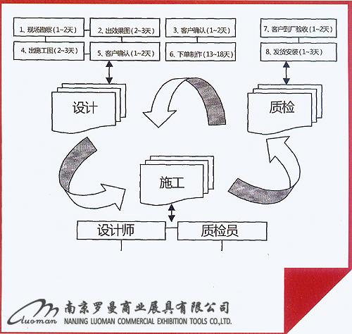 南京展柜制作公司