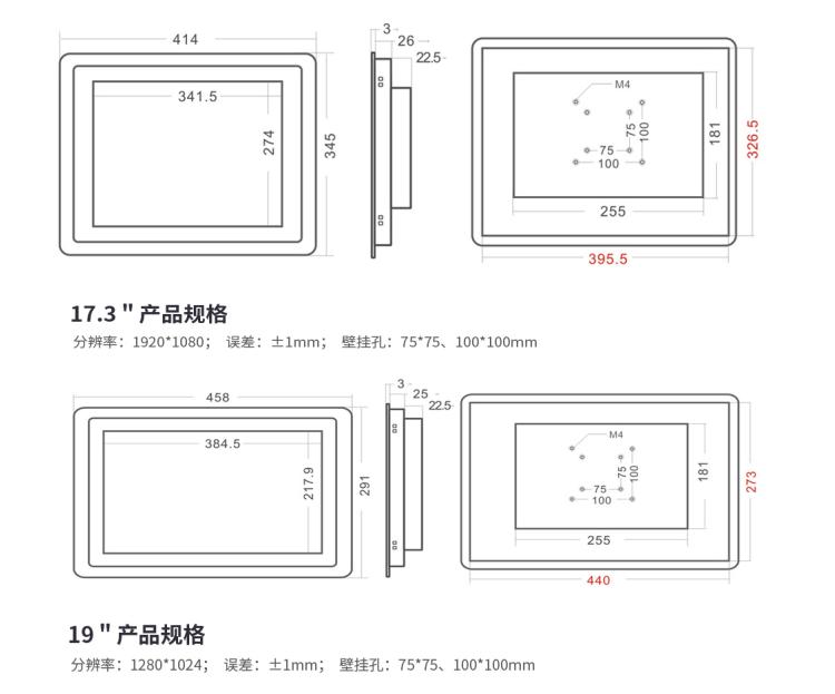 3MM显示器