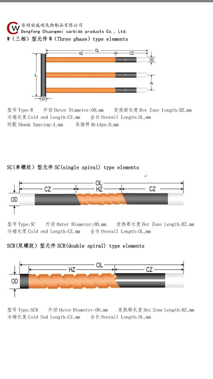硅碳棒说明书