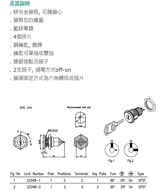 电子锁图片1