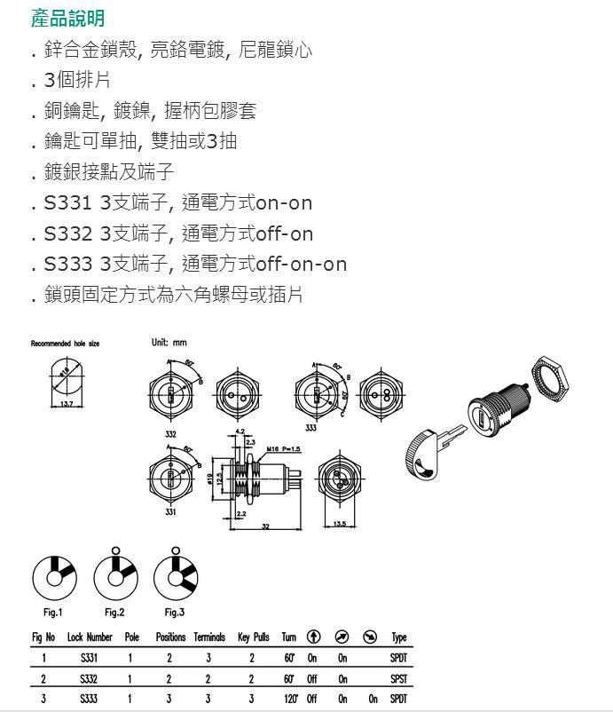 电子锁图片2