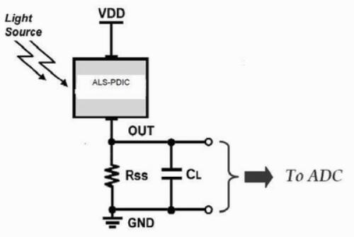 PDIC應用電路