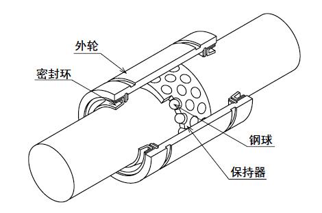 行程式直线旋转轴承结构图