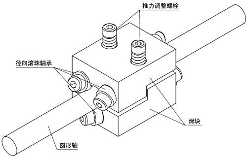 NB滑动螺杆的结构