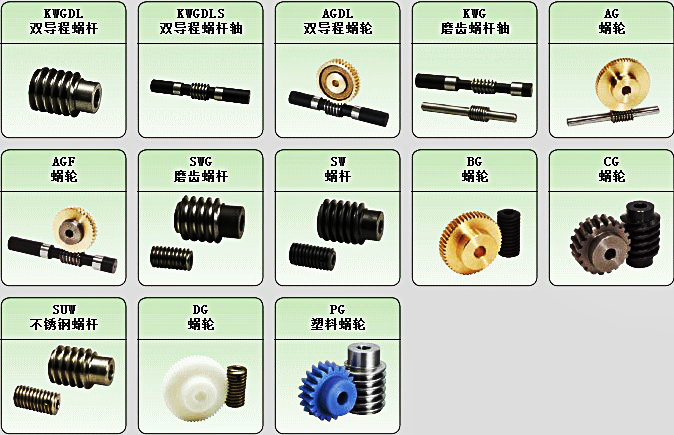 蜗杆蜗轮 – 小型紧凑设计