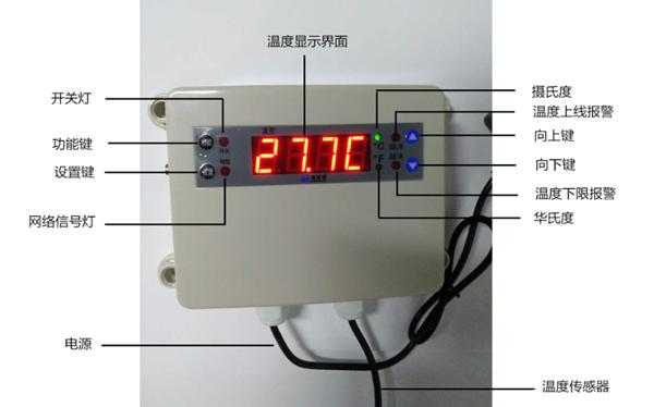 网络温湿度报警器细节图
