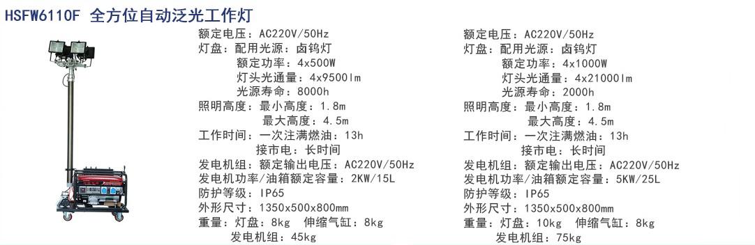 HSFW6110F全方位自动泛光工作灯