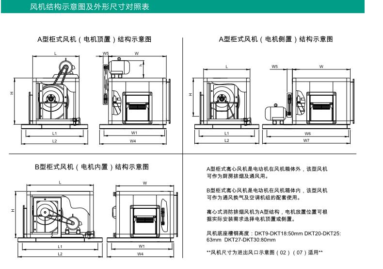 DKT系列柜式离心风机8