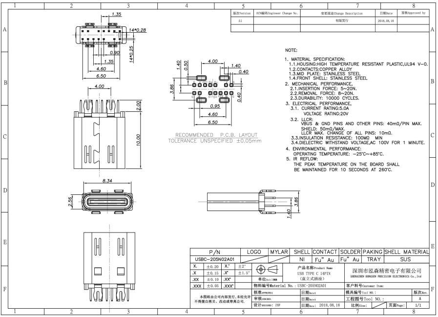 USBC-205N02A01
