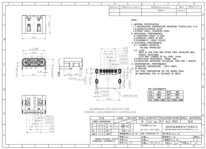 USBC-204N02A01-W