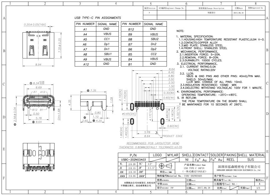USBC-202N03A03
