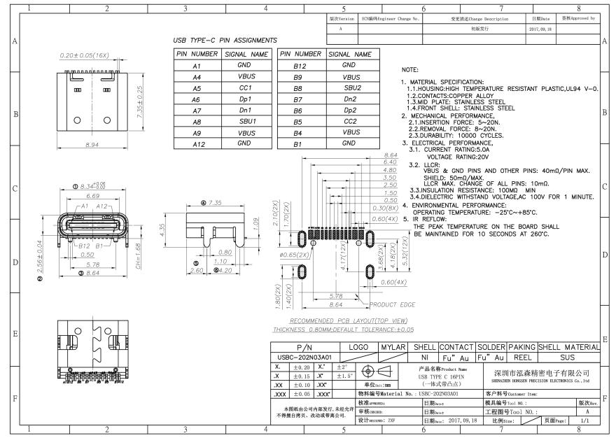 USBC-202N03A01