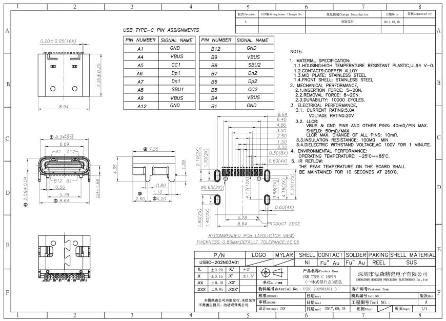 USBC-202N03A01-B