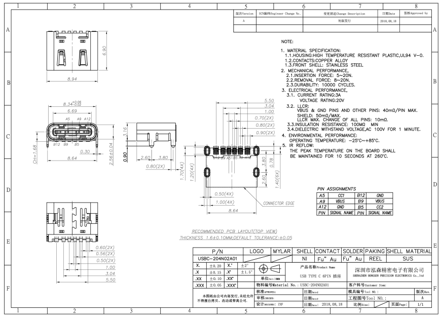 USBC-204N02A01