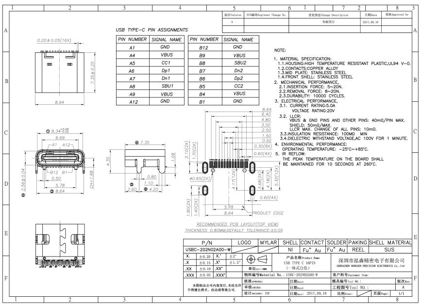 USBC-202N02A00-W