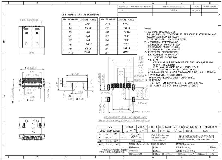 USBC-201N02A02