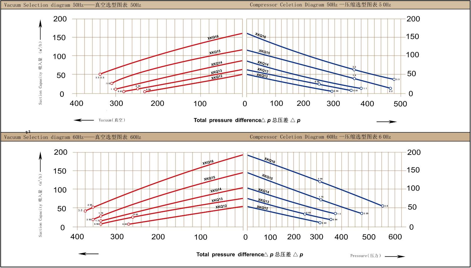 XKQ单级气环式侧流风机2