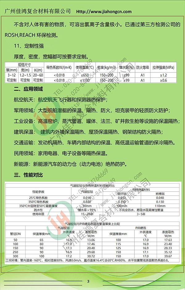 气凝胶毡(纳米气凝胶毡)3产品介绍