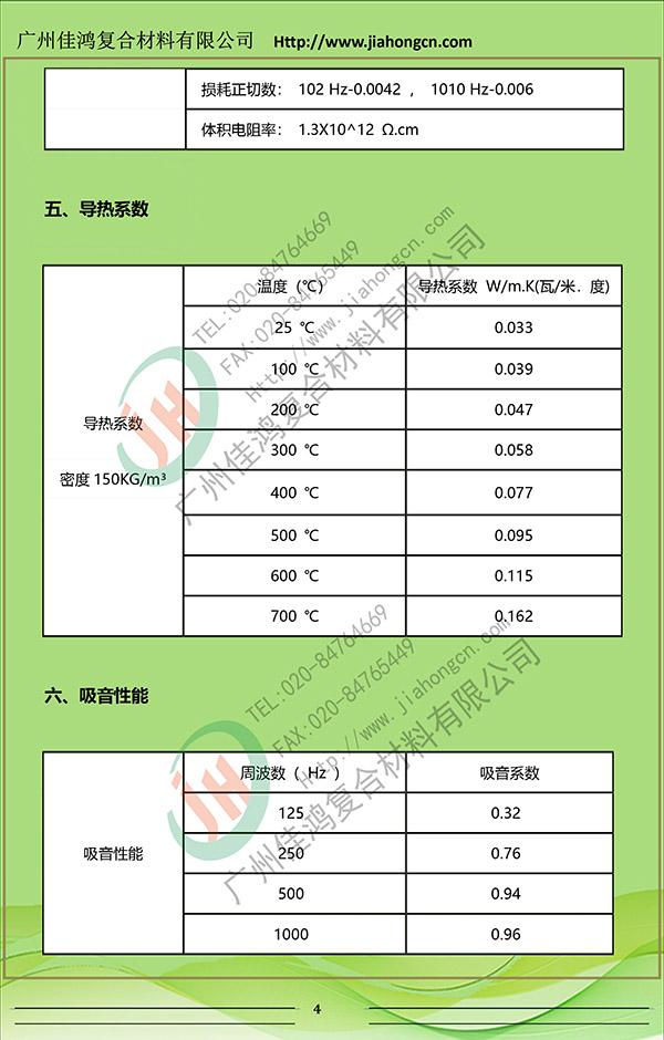 玻纤保温棉(玻璃纤维针刺毡)1产品介绍4产品介绍