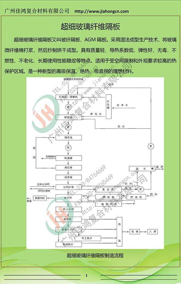 超细玻璃纤维隔板(玻纤隔板)产品介绍1