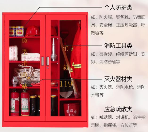 微型消防站6