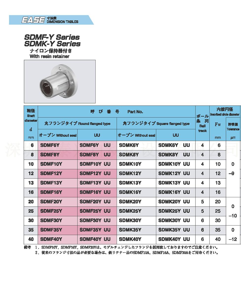 SDMF-Y1