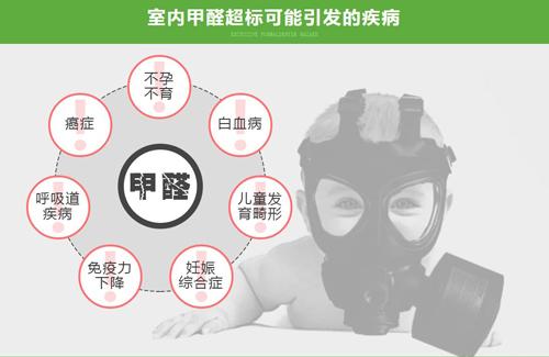深圳除甲醛公司:如何检测甲醛超标教你几招进行简单判断