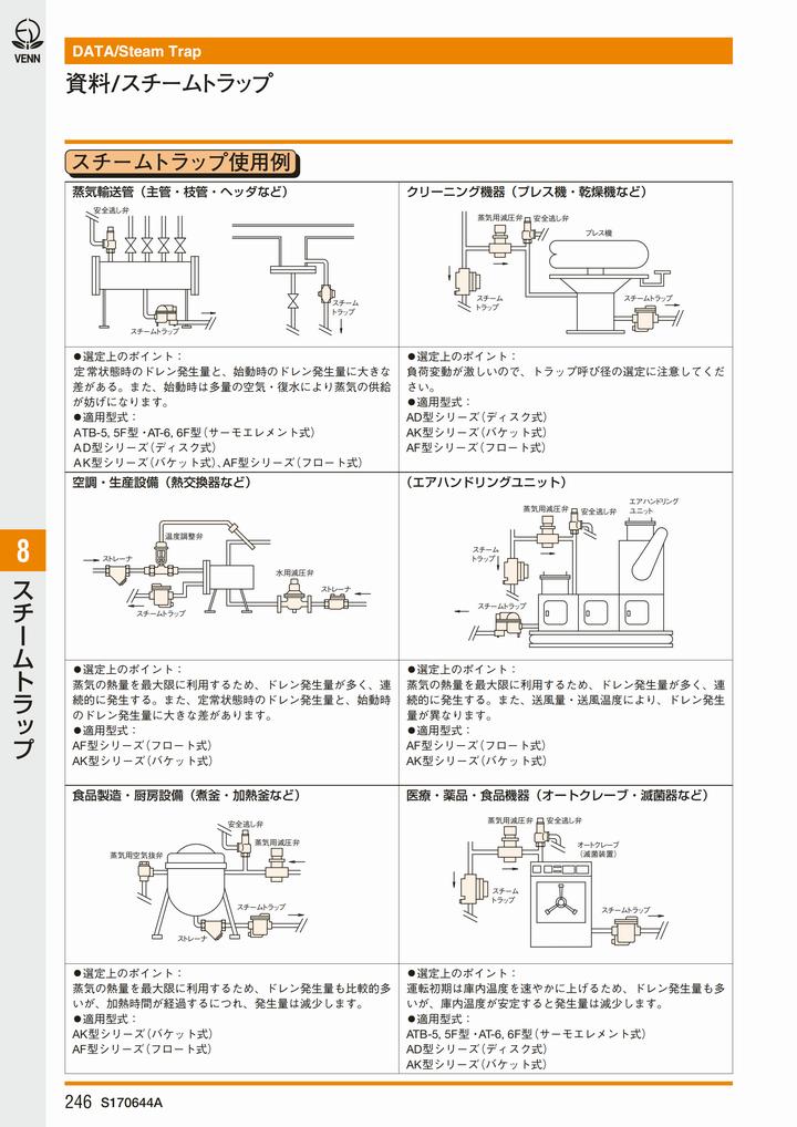 日本阀天AF-11H 浮球疏水阀