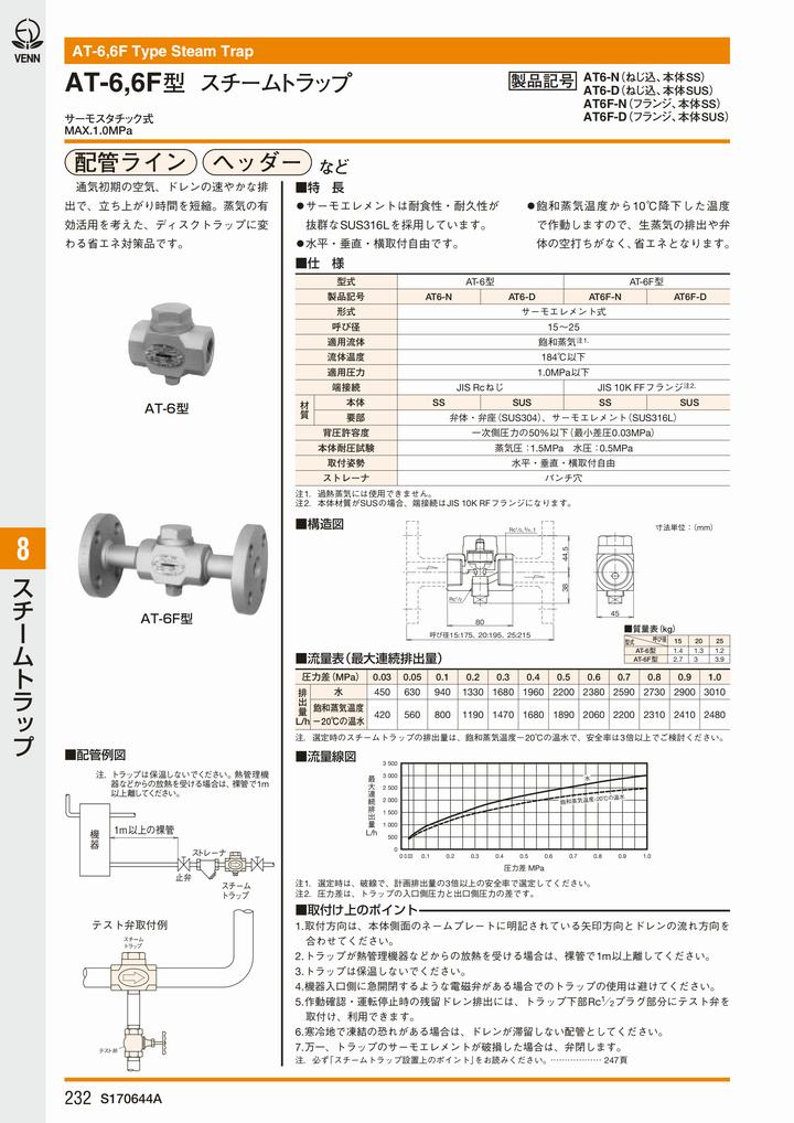 日本VENN 疏水阀 用途及技术特点 日本VENN疏水阀,AT6,AT6F型,具有优异的节能功效。它不仅在动作时不会泄漏蒸汽,并且以最快的速度排除空气,进而缩短了设备起动时间。由于内装适应于排水管回收