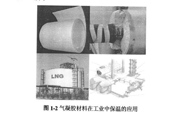 气凝胶材料在工业中保温的应用