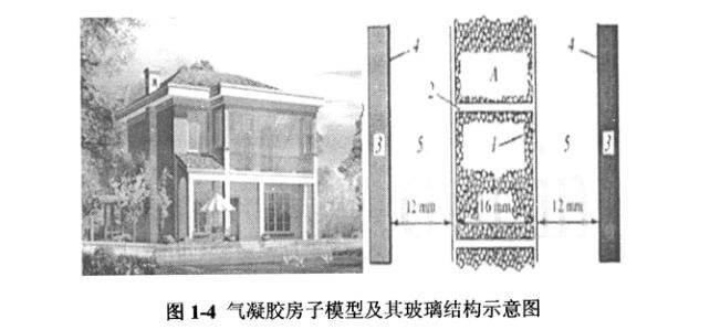 气凝胶房子模型及其玻璃结构示意图