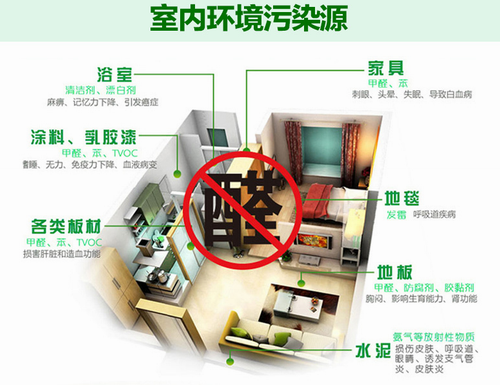 深圳除甲醛公司:家庭装修时预防甲醛的一些方式
