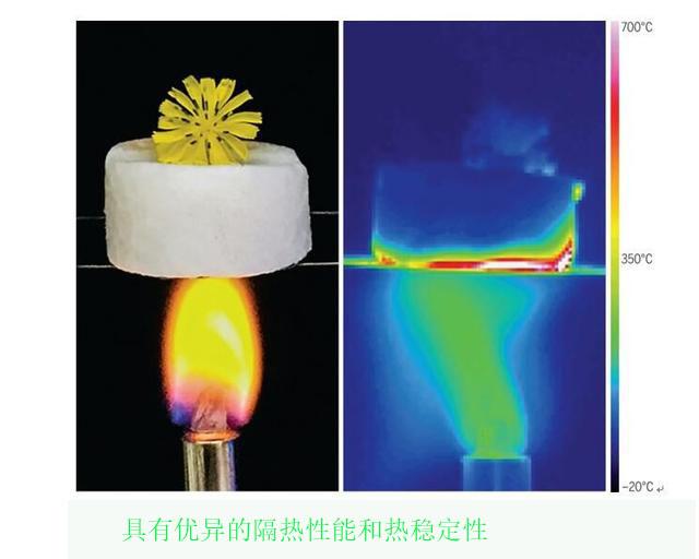 新型氣凝膠優異性能