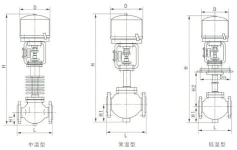 ZDLM电动精小型套筒调节阀