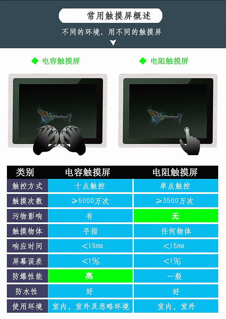 工业显示器3